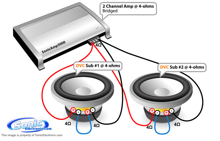 Liveatvoxpop  2 Channel Amp Bridged 2 Subs
